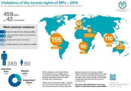 HumanRights2016.JPG